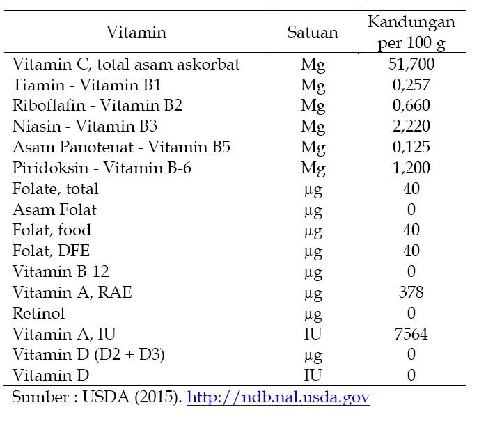 kandungan nutrisi tanaman kelor-3